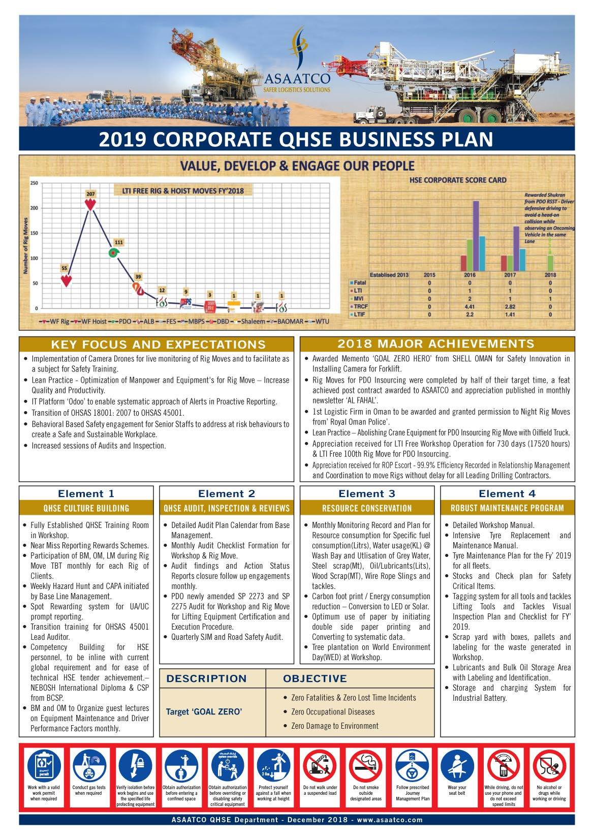 QHSE Business Plan 2019