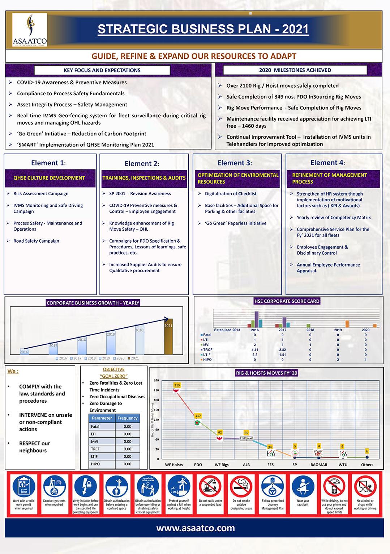 strategic-business-plan2021